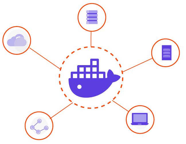 Docker image management