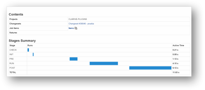 Pipeline Stage Profiling - new release