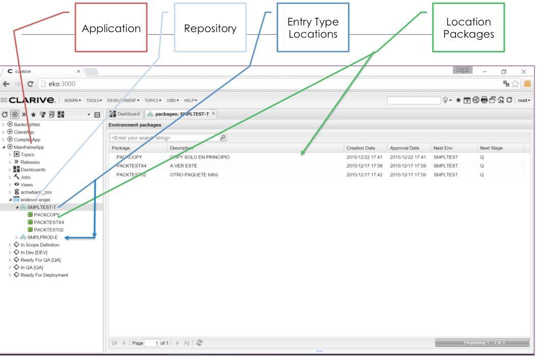 Bringing DevOps to the Mainframe (3/4): Source code