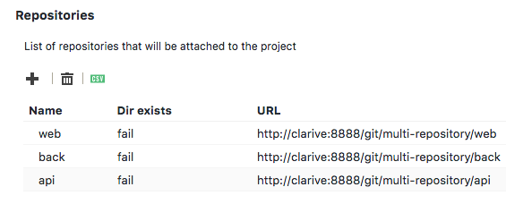 clarive project multi git repository